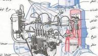 اجزاء محرك السيارة ووظائفها