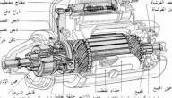 مكونات موتور السيارة