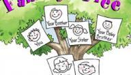 كيف تعرف شجرة عائلتك