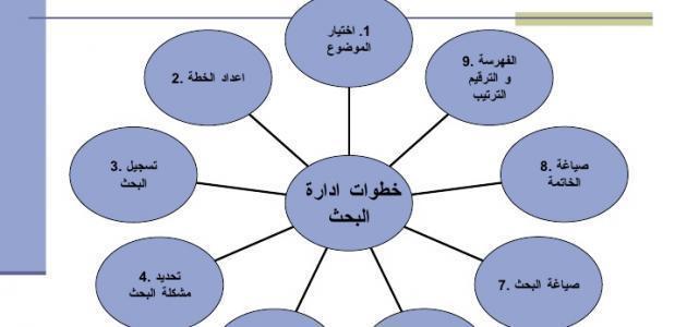 تحليل البيانات في البحث العلمي pdf