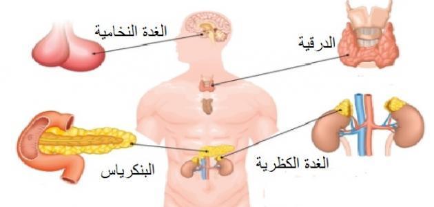 اضطراب الغدد الصماء